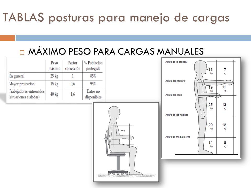 TABLAS posturas para manejo de cargas