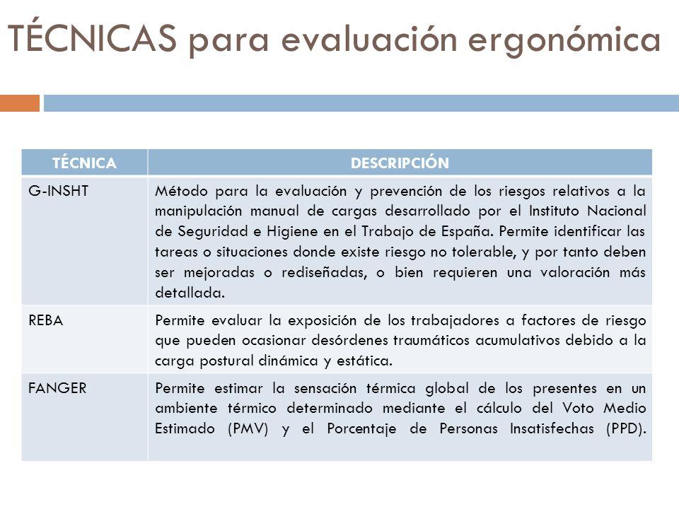 TÉCNICAS para evaluación ergonómica