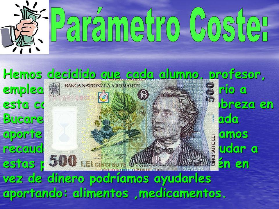 Parámetro Coste: