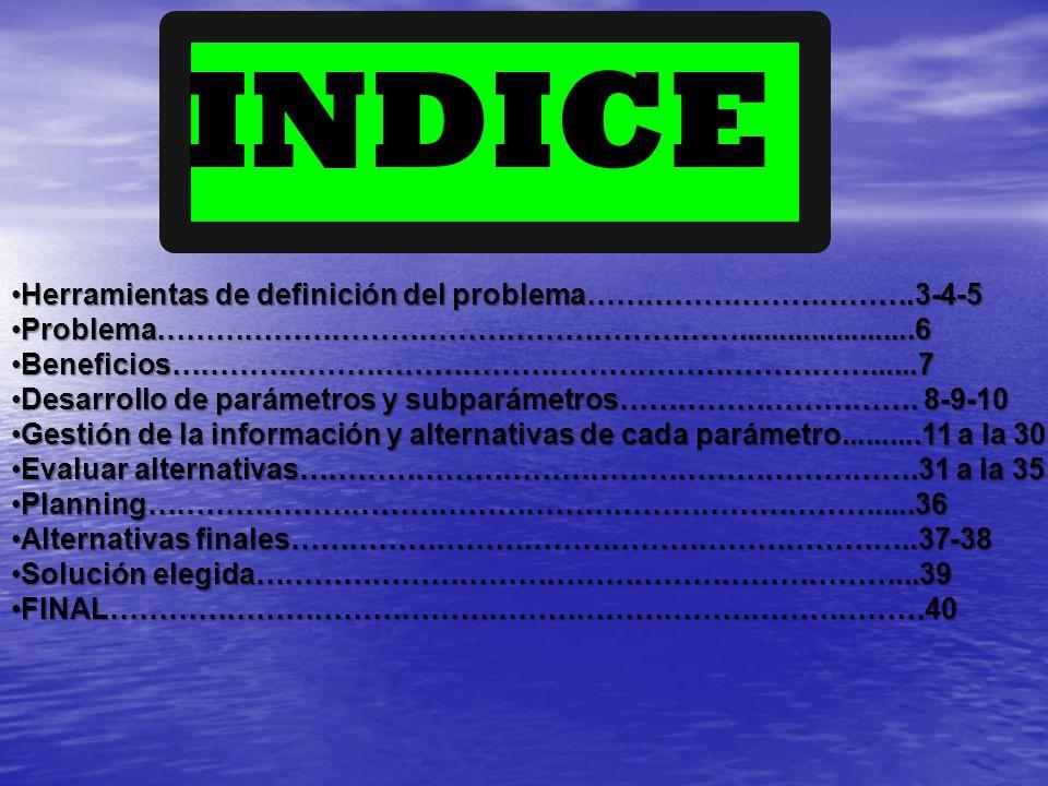 INDICE Herramientas de definición del problema…………………………….3-4-5
