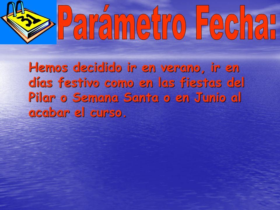Parámetro Fecha: Hemos decidido ir en verano, ir en días festivo como en las fiestas del Pilar o Semana Santa o en Junio al acabar el curso.