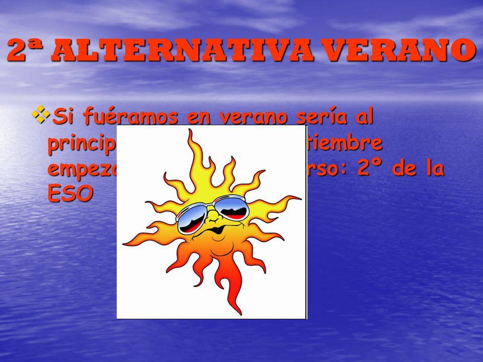 2ª ALTERNATIVA VERANO Si fuéramos en verano sería al principio del mes de Septiembre empezando el próximo curso: 2º de la ESO.