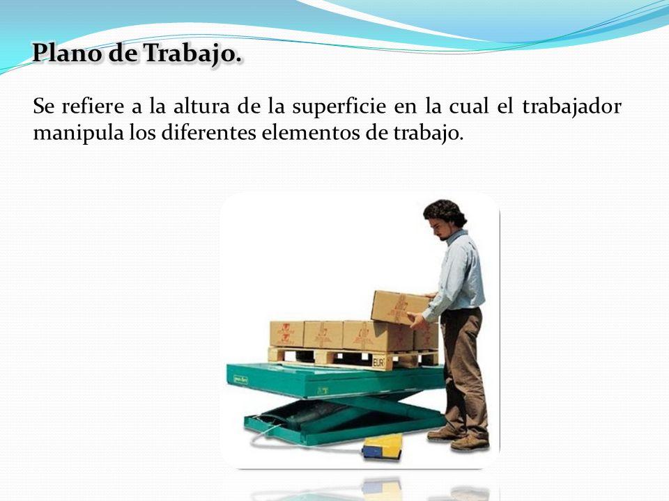 Plano de Trabajo.Se refiere a la altura de la superficie en la cual el trabajador manipula los diferentes elementos de trabajo.