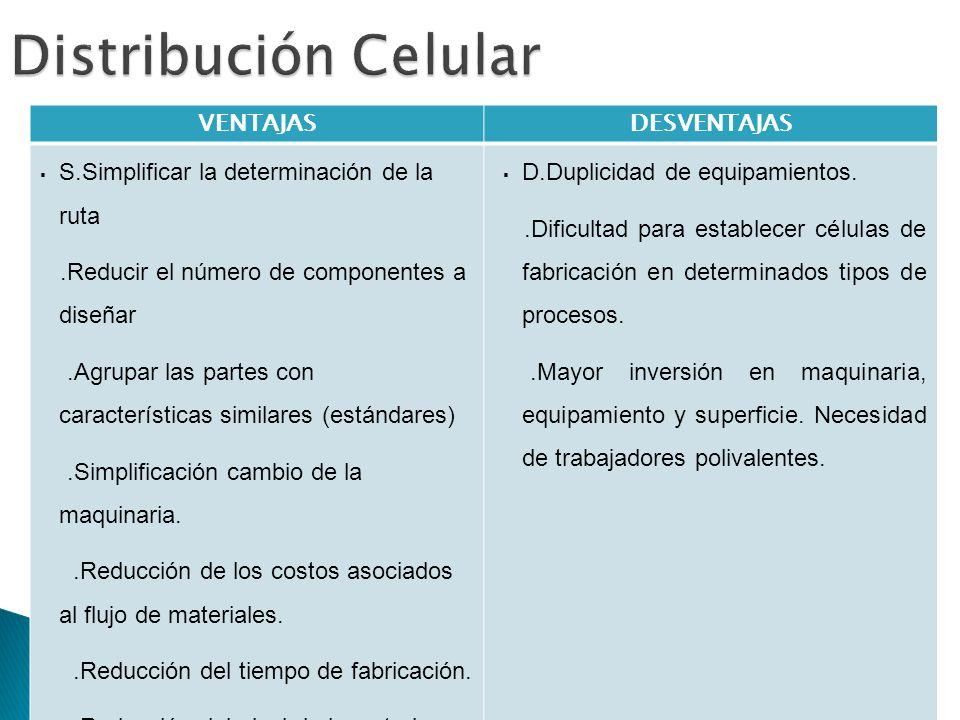 Distribución Celular VENTAJAS DESVENTAJAS