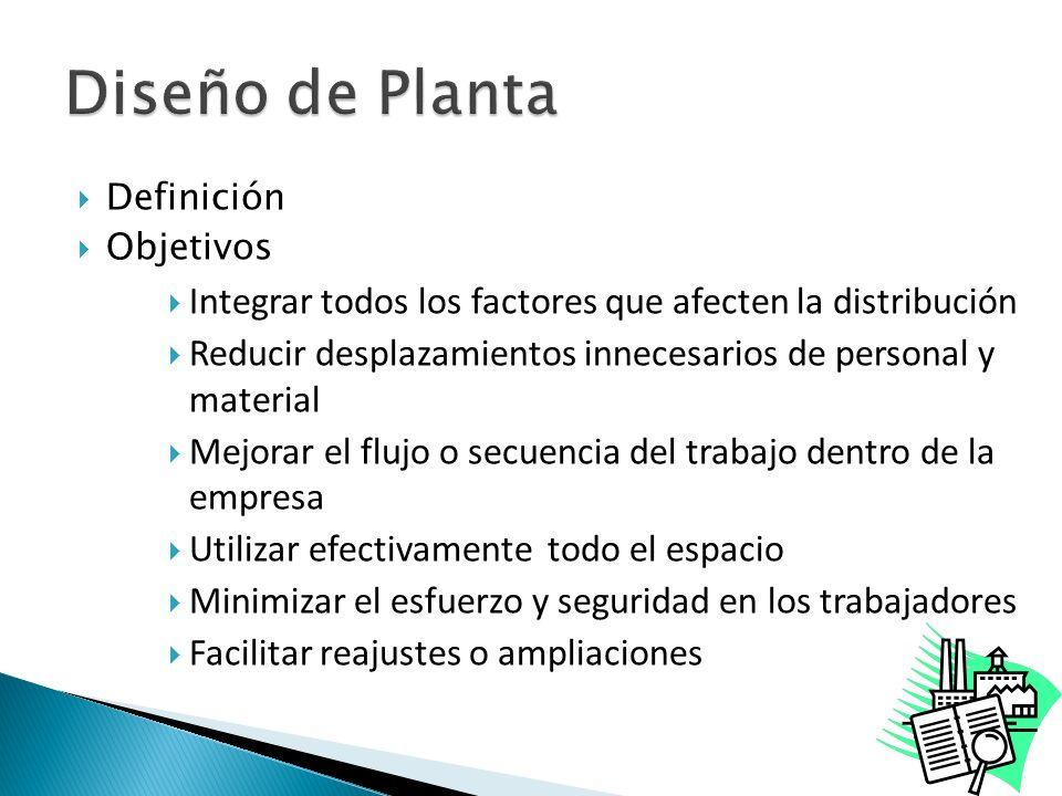 Diseño de Planta Definición. Objetivos. Integrar todos los factores que afecten la distribución.