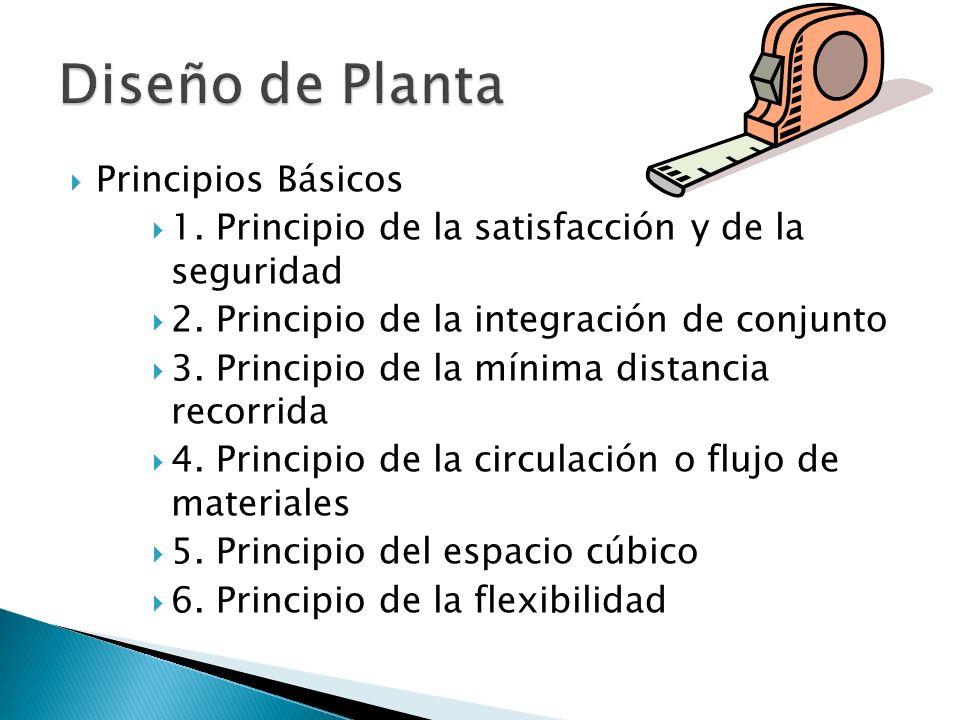 Diseño de Planta Principios Básicos