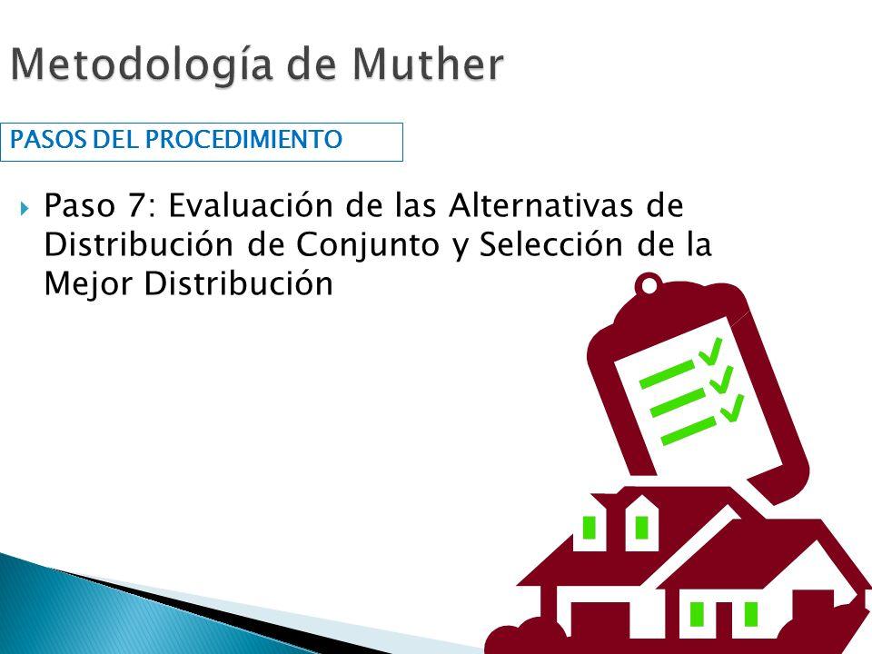 Metodología de Muther PASOS DEL PROCEDIMIENTO.