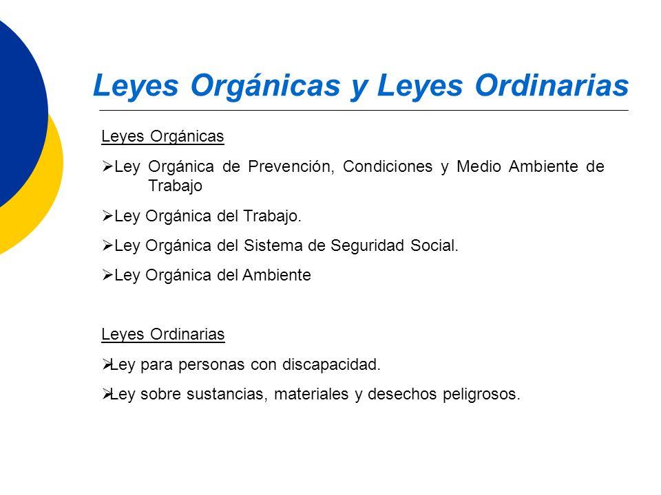Leyes Orgánicas y Leyes Ordinarias