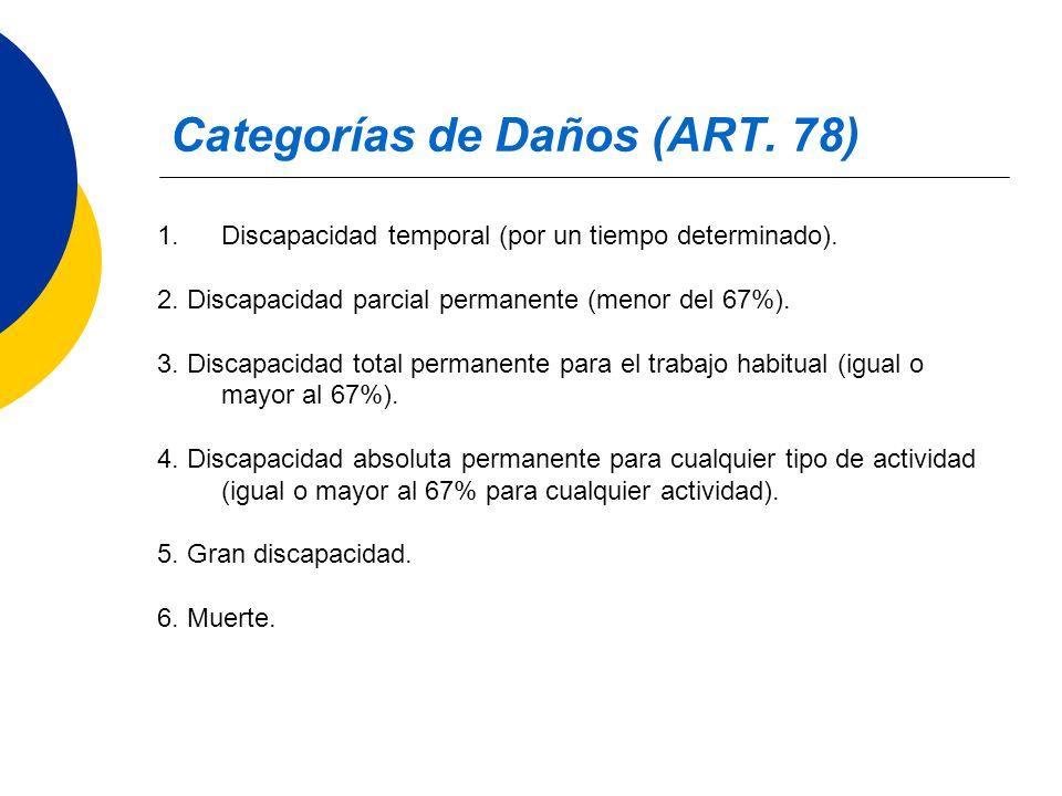Categorías de Daños (ART. 78)