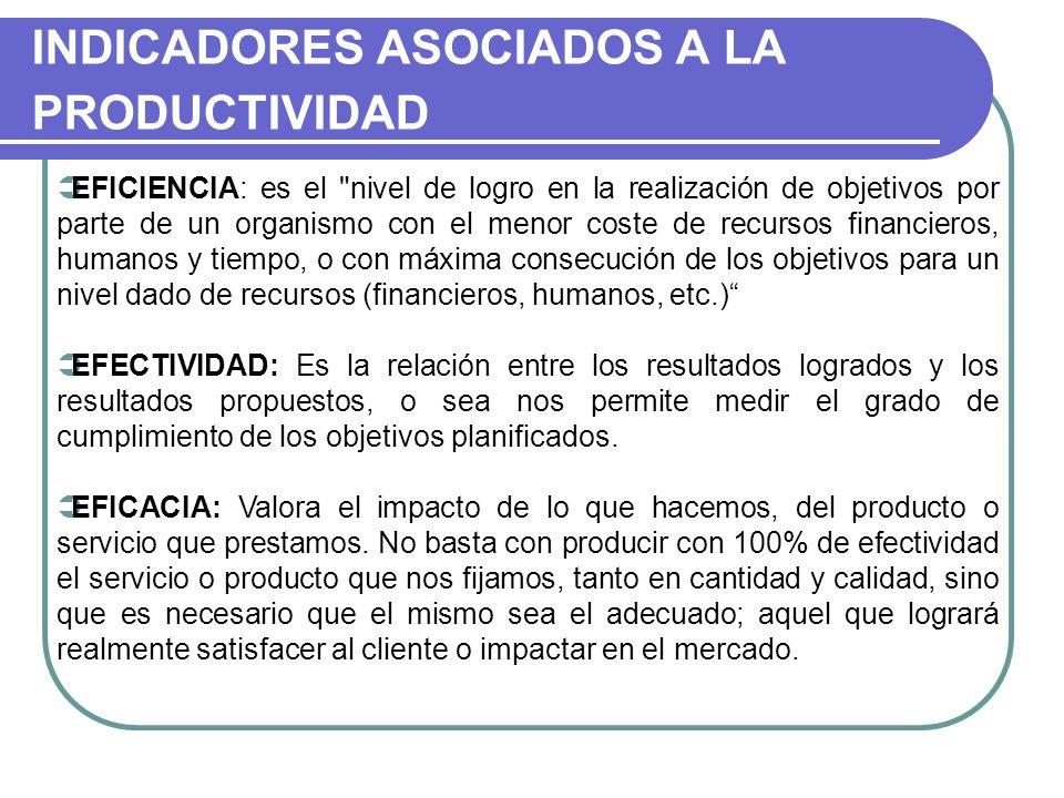 INDICADORES ASOCIADOS A LA PRODUCTIVIDAD