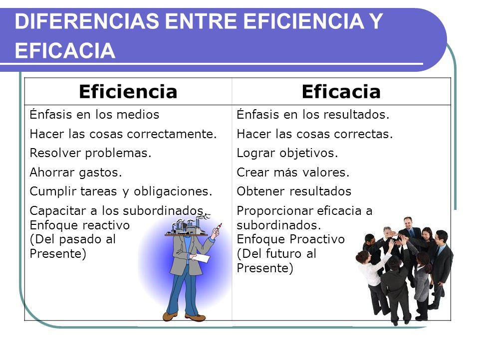 DIFERENCIAS ENTRE EFICIENCIA Y EFICACIA