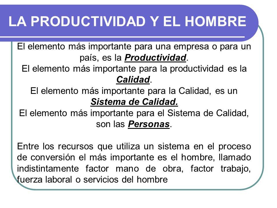 LA PRODUCTIVIDAD Y EL HOMBRE