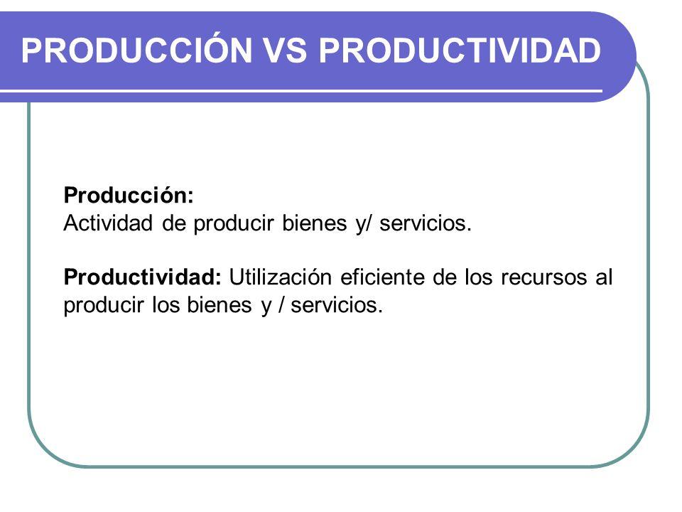 PRODUCCIÓN VS PRODUCTIVIDAD