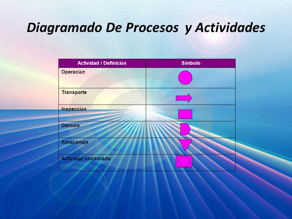 Diagramado De Procesos y Actividades