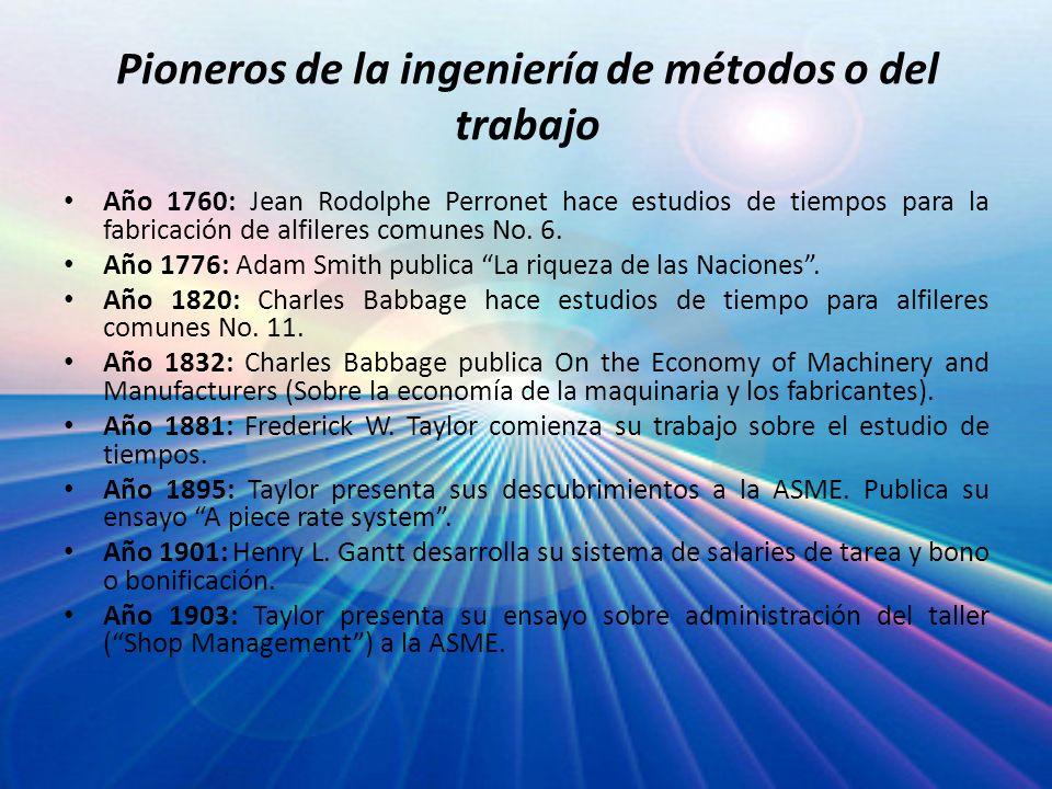 Pioneros de la ingeniería de métodos o del trabajo
