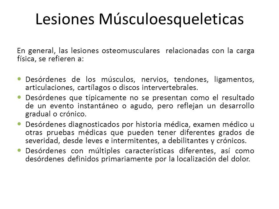 Lesiones Músculoesqueleticas