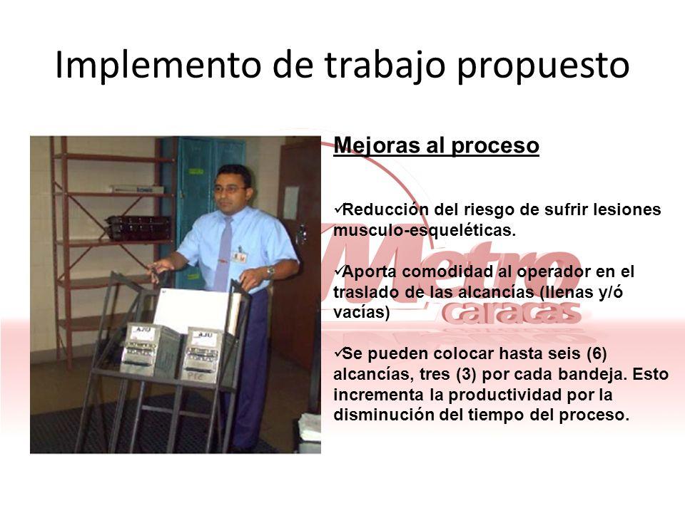 Implemento de trabajo propuesto