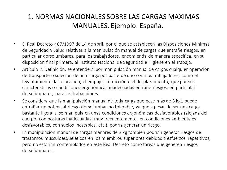 1. NORMAS NACIONALES SOBRE LAS CARGAS MAXIMAS MANUALES. Ejemplo: España.