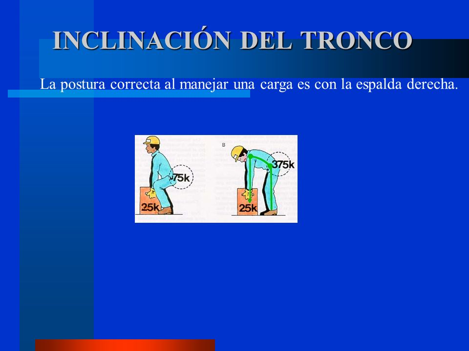 INCLINACIÓN DEL TRONCO