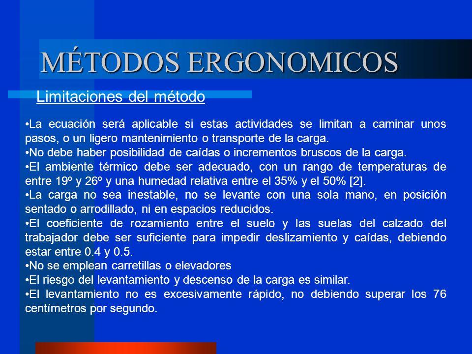 MÉTODOS ERGONOMICOS Limitaciones del método