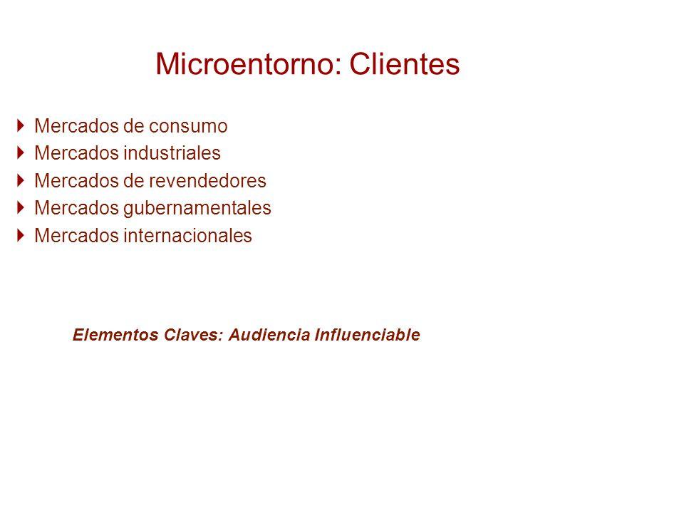 Microentorno: Clientes