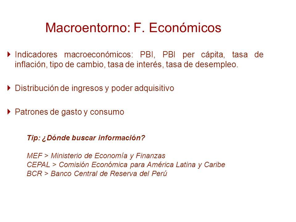 Macroentorno: F. Económicos