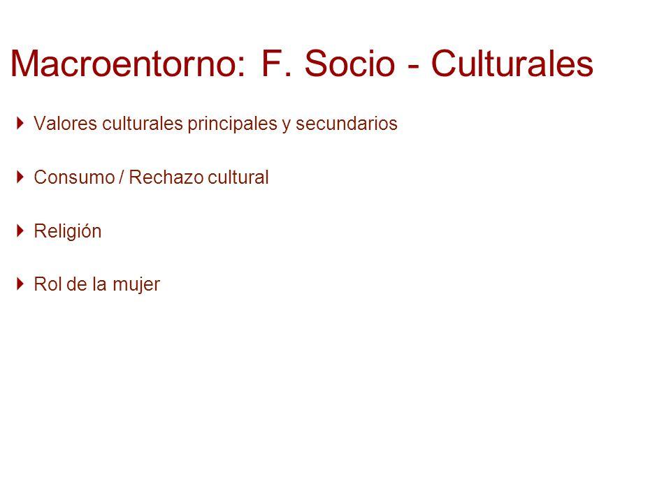 Macroentorno: F. Socio - Culturales