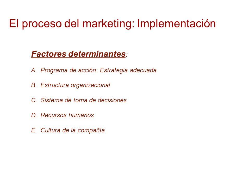 El proceso del marketing: Implementación