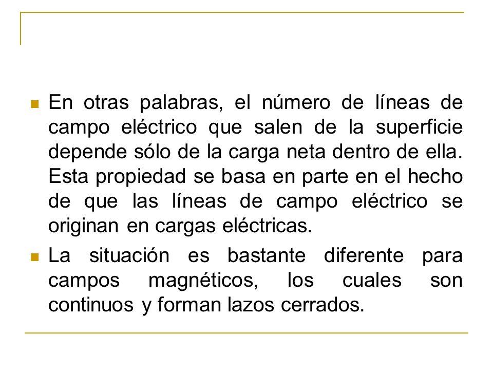 En otras palabras, el número de líneas de campo eléctrico que salen de la superficie depende sólo de la carga neta dentro de ella. Esta propiedad se basa en parte en el hecho de que las líneas de campo eléctrico se originan en cargas eléctricas.