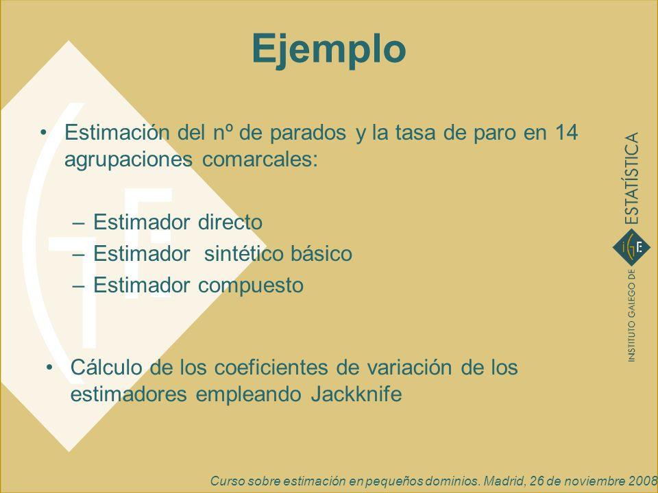 Ejemplo Estimación del nº de parados y la tasa de paro en 14 agrupaciones comarcales: Estimador directo.