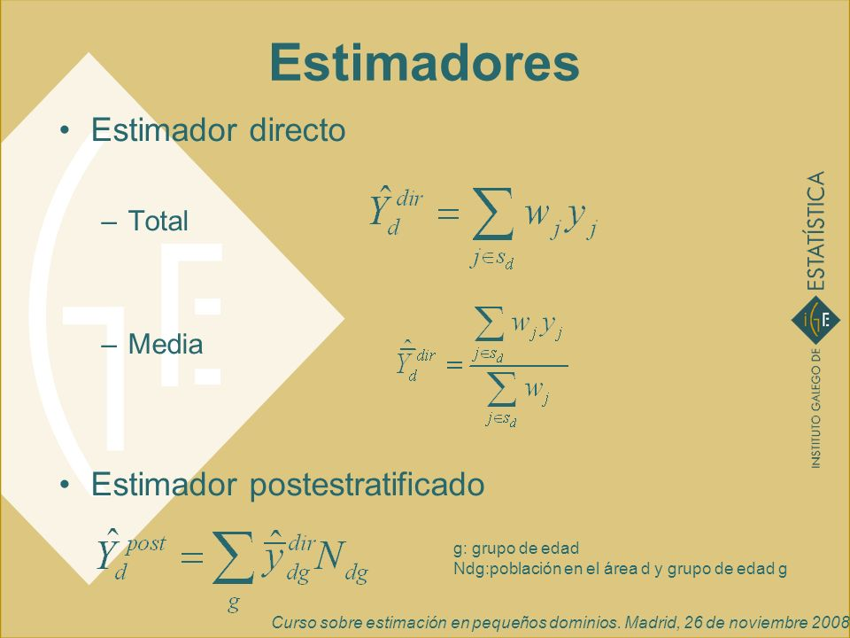 Estimadores Estimador directo Estimador postestratificado Total Media