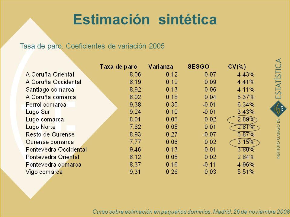 Estimación sintética Tasa de paro. Coeficientes de variación 2005