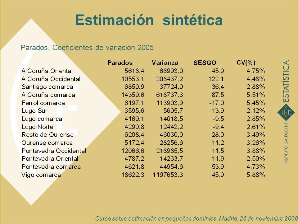 Estimación sintética Parados. Coeficientes de variación 2005