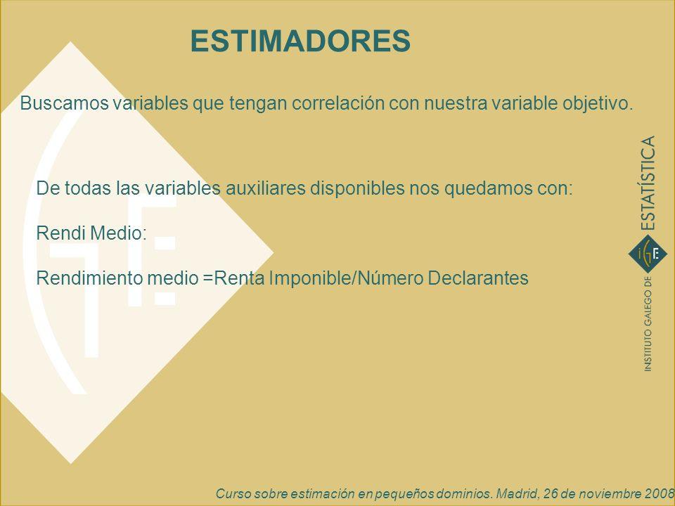 ESTIMADORES Buscamos variables que tengan correlación con nuestra variable objetivo. De todas las variables auxiliares disponibles nos quedamos con: