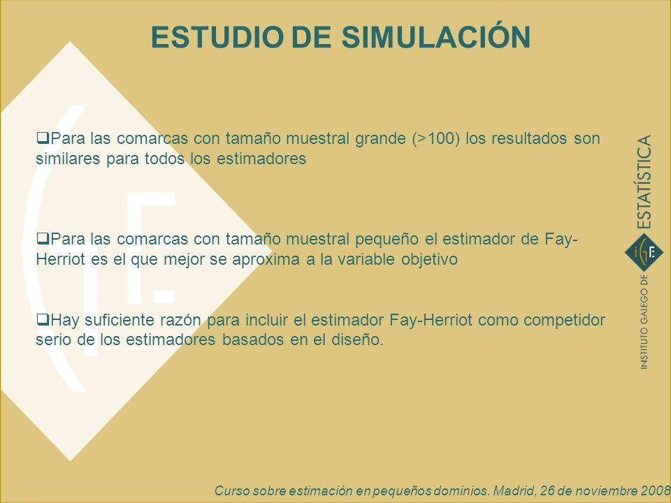 ESTUDIO DE SIMULACIÓN Para las comarcas con tamaño muestral grande (>100) los resultados son similares para todos los estimadores.