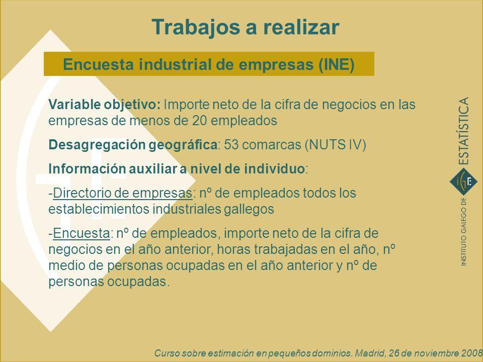 Encuesta industrial de empresas (INE)