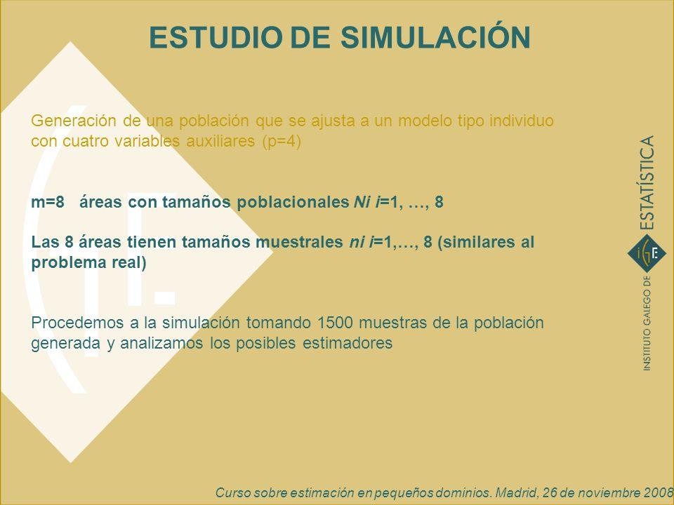 ESTUDIO DE SIMULACIÓNGeneración de una población que se ajusta a un modelo tipo individuo con cuatro variables auxiliares (p=4)