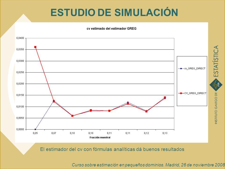 El estimador del cv con fórmulas analíticas dá buenos resultados