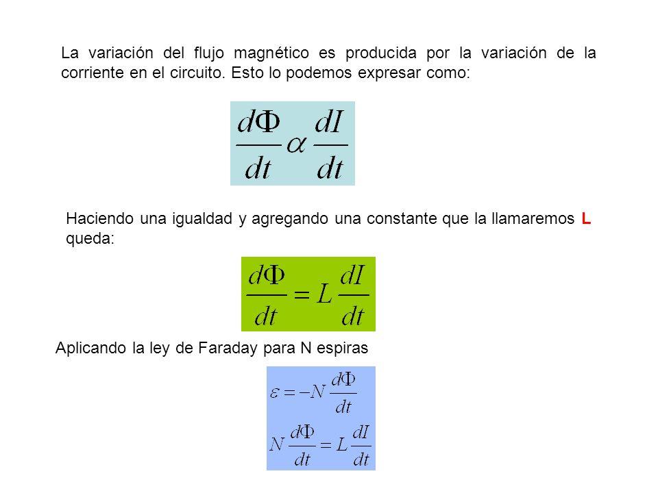 La variación del flujo magnético es producida por la variación de la corriente en el circuito. Esto lo podemos expresar como: