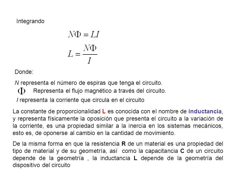 Integrando Donde: N representa el número de espiras que tenga el circuito. Representa el flujo magnético a través del circuito.