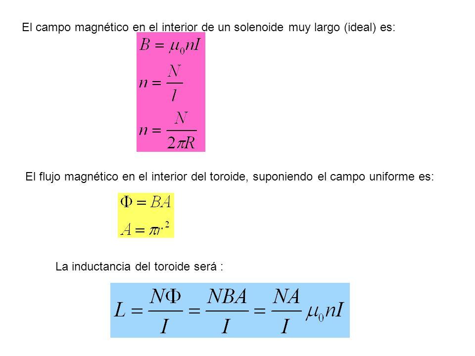 El campo magnético en el interior de un solenoide muy largo (ideal) es: