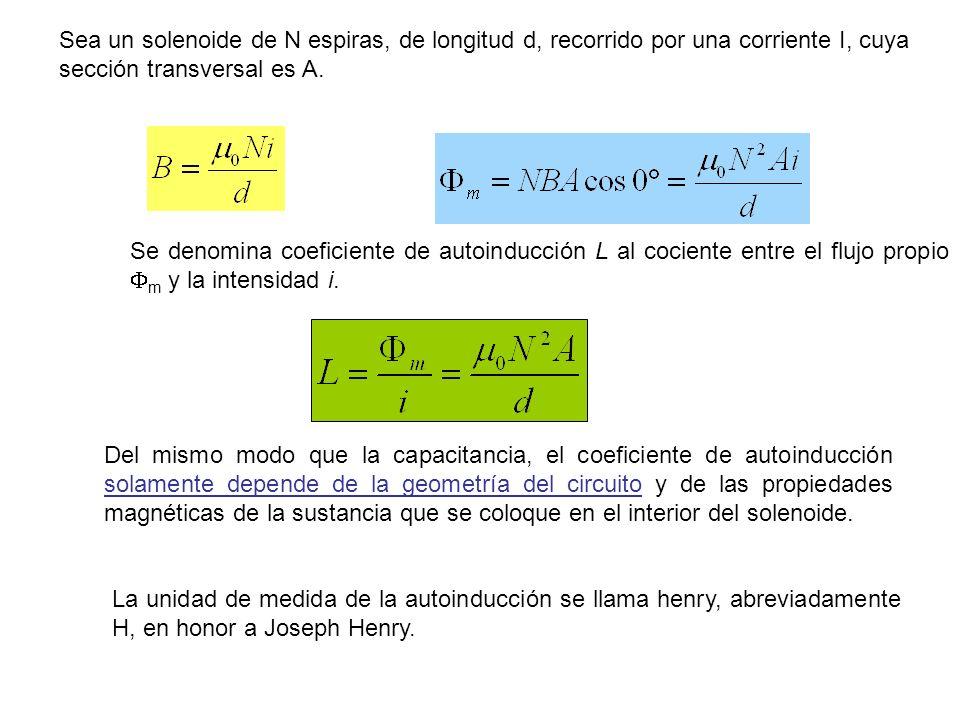 Sea un solenoide de N espiras, de longitud d, recorrido por una corriente I, cuya sección transversal es A.