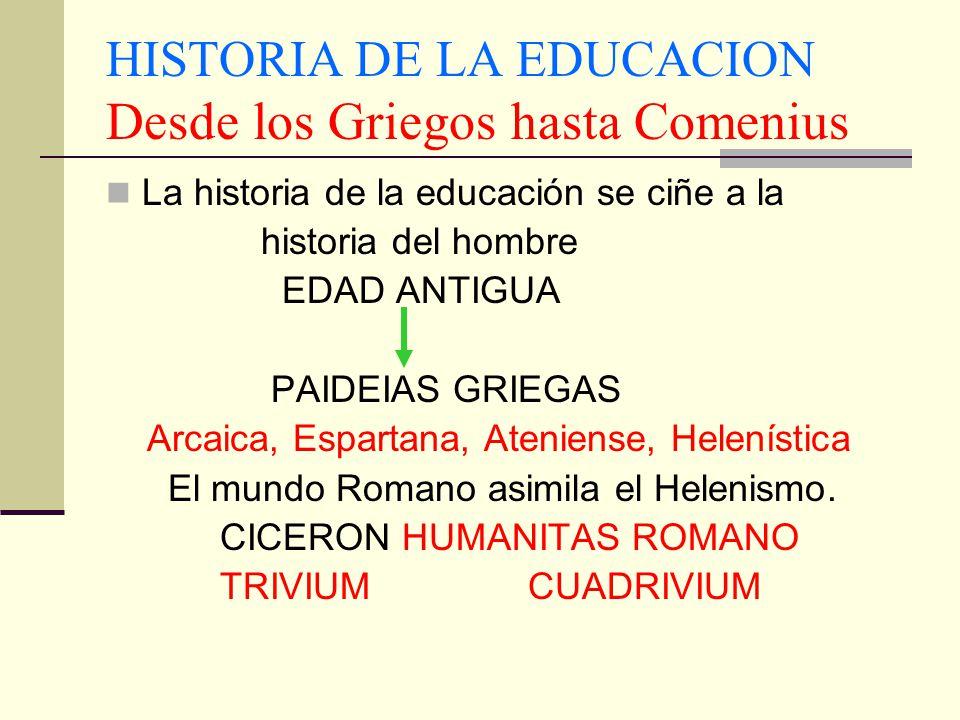 HISTORIA DE LA EDUCACION Desde los Griegos hasta Comenius