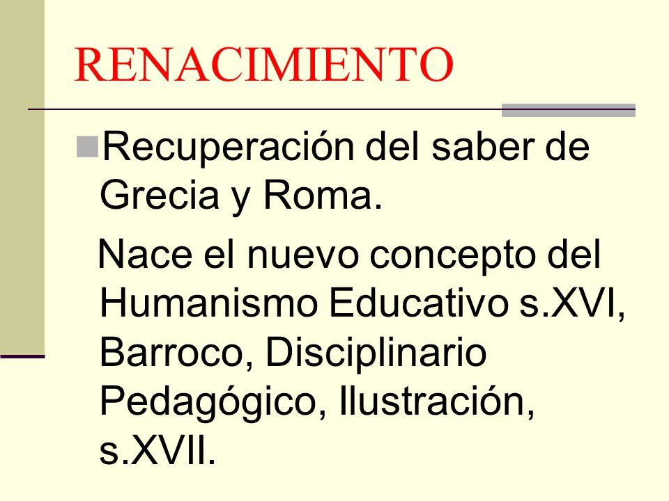 RENACIMIENTO Recuperación del saber de Grecia y Roma.