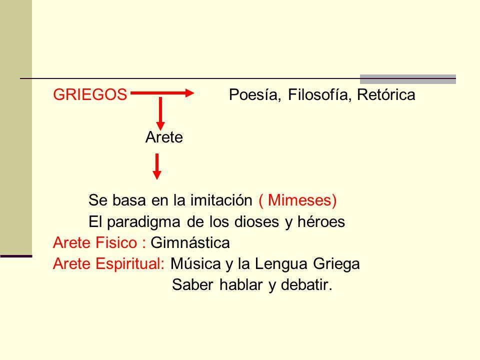 GRIEGOS Poesía, Filosofía, Retórica
