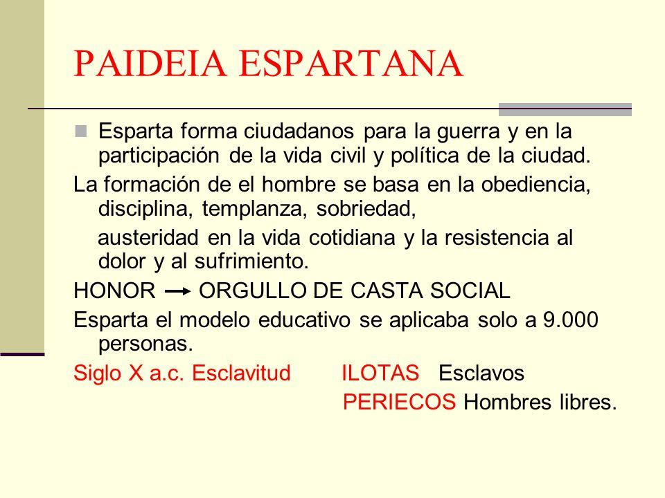 PAIDEIA ESPARTANA Esparta forma ciudadanos para la guerra y en la participación de la vida civil y política de la ciudad.
