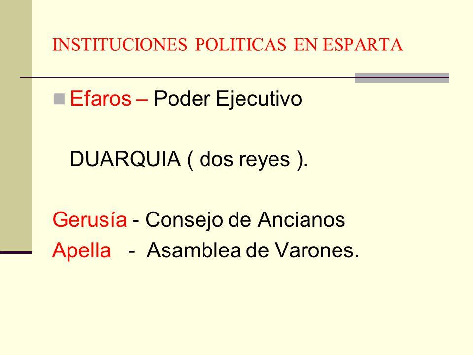 INSTITUCIONES POLITICAS EN ESPARTA