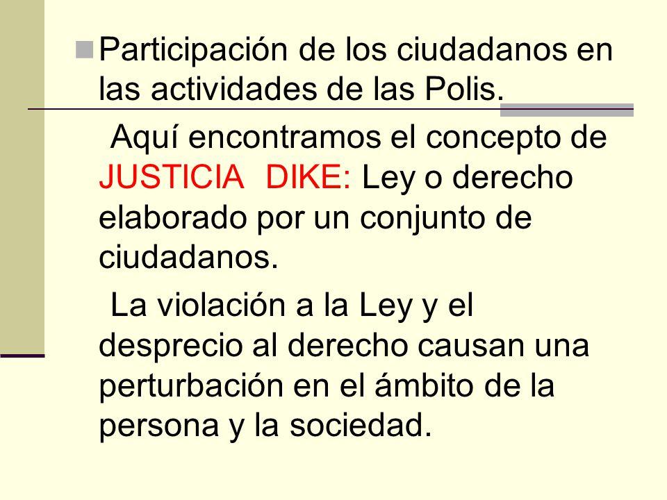 Participación de los ciudadanos en las actividades de las Polis.