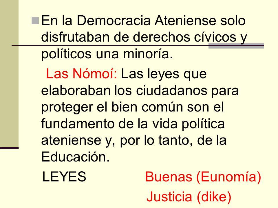 En la Democracia Ateniense solo disfrutaban de derechos cívicos y políticos una minoría.