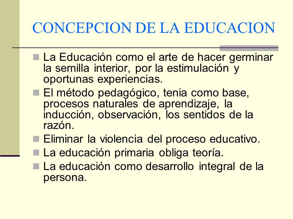 CONCEPCION DE LA EDUCACION